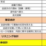 【小学生英検対策】英検3級以上を取得する小学生の英検必勝パターン