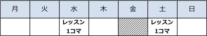 ESL club 英検対策集中コース
