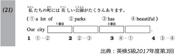 英検5級 五級 レベル 難易度 範囲 難しい