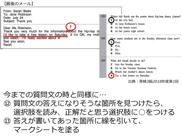 英検3級リーディング対策 大問3B Eメールの長文問題 解き方・コツ