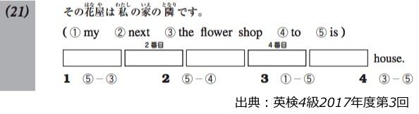 英検4級 四級 レベル 難易度 範囲 難しい