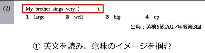 英検5級リーディング対策 大問1 解き方・コツ