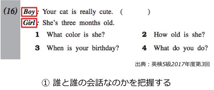 英検5級リーディング対策 大問2 解き方・コツ