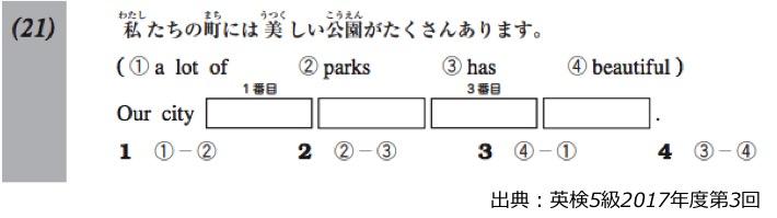 英検5級リーディング対策 大問3 問題例
