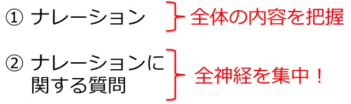 英検3級リスニング対策 大問3 問題例 解き方 コツ